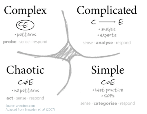 complexity-theory