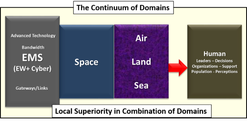 CONTINUUM OF DOMAINS.png
